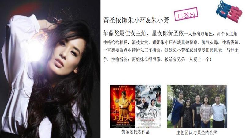 电影投资:《活宝》,黄圣依为了人物形象改变太大